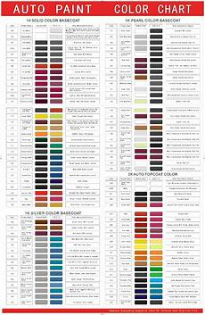 free auto paint color chart for high quality china paint