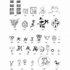 Rosenthal Figuren Verzeichnis - porzellanmarke