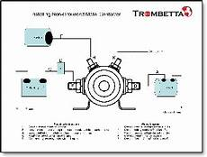 Trombettum Solenoid Wiring Diagram by Trombetta S Metal Dc Contactors With Both Continuous And