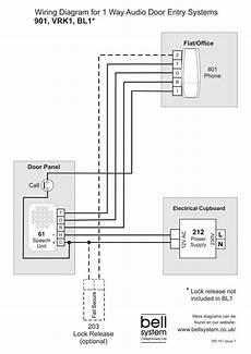 door phone wiring diagram wiring diagrams buy bell 901 1way surface door entry kit with yale lock release edwardes