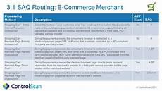 Pci Chart Pci Saq 3 1 E Commerce Options Pci Compliance Guide
