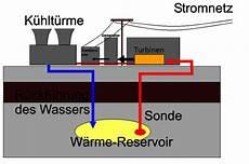 bundesverband geothermie geothermiekraftwerk