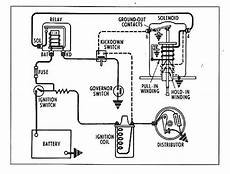 1956 chevy car ignition switch wiring diagram circuit diagrams page 2 circuit wiring diagrams
