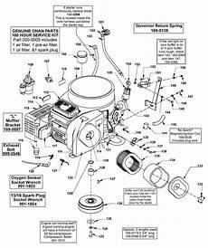 onan control board operation onan control board operation wiring regarding onan rv generator