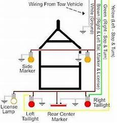 pin by chuck oliver on car and bike wiring trailer wiring diagram trailer plans utility trailer