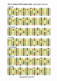 guitar scales and modes the 7 modes of the major scale guitar lessons learn guitar theory guitar