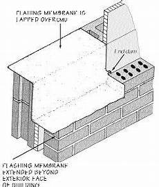 cmu housing floor plans membrane cmu wall diagram membrane floor plans