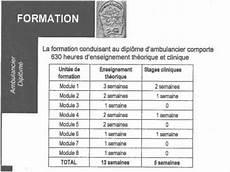 Diplome D Ambulancier Et Formation D Auxiliaire