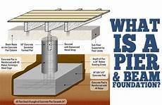 pier foundation house plans or build a home should