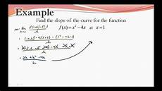 slope of a curve at a point youtube