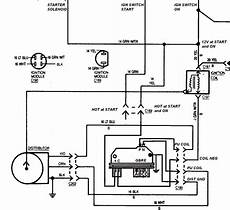 wiring diagram ignition coil webtor me