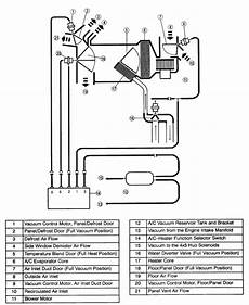 1999 mazda b2500 engine diagram location of all vaccum system truck not heating properly changed thermostat and coolant no