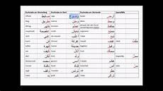 Ausmalbilder Arabische Buchstaben Arabische Buchstaben