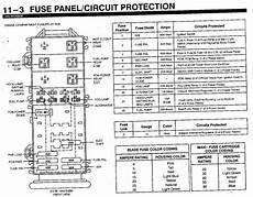 1997 mazda b4000 fuse box 1995 mazda b2300 fuse diagram fuse panel diagram 95 ford ranger fuse panel 95 ford