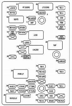 gmc fuse panel diagram gmc envoy 2003 2004 fuse box diagram carknowledge