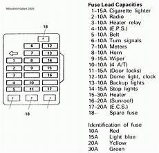 2014 toyota camry fuse diagram camizu org