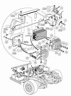 Club Car Ds Parts Diagram Automotive Parts Diagram Images