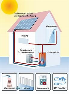 warmwasser mit solar h schade gmbh heizung und sanit 228 r f 252 r warmwasser