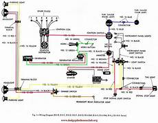 1960 jeep wiring harness diagram pilothouse wiring harness info dodge fargo truck dodge trucks