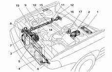 auto air conditioning repair 2009 volvo v70 parking system need to add r134a to my 1998 s70 where is the low pressure port