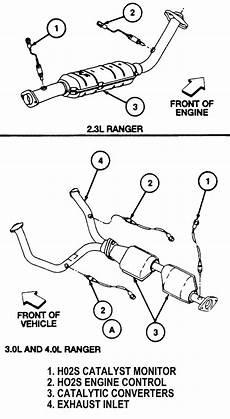 ford ranger 4 0 engine diagram o2 sensors where is the oxygen sensor bank 2 sensor 1 on a 1998 ford explorer yahoo answers