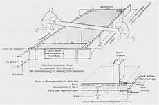 fertiggaragen bodenplatten fundamente