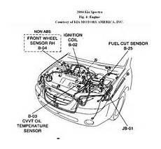 2003 kia sorento lx engine diagram kia sedona questions what is the location of the fuel reset switch on a 2004 kia sedon