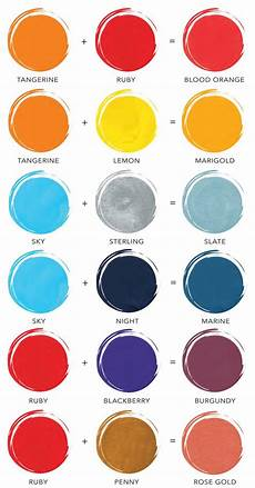 color chart time ponderings