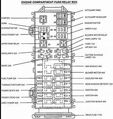 96 taurus fuse diagram i a 96 ford taurus gl my rpm stopped working along with my fuel and my temp