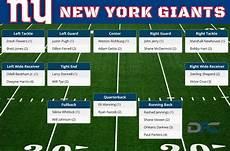 Giants Depth Chart 2011 New York Giants Depth Chart 2016 Ny Giants Depth Chart