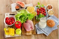 types of diabetic diets diabetes daily