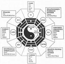 feng shui symbole taoist visual symbols feng shui feng shui grid feng