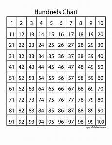 how do hundred charts teach place value and skip counting with images hundreds chart