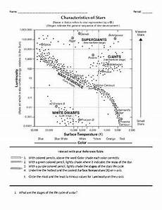 earth science reference table worksheet 13389 coloring earth science reference tables characterisitics of