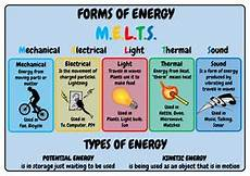 forms of energy and types of energy a3 melts poster by kiwilander teaching resources