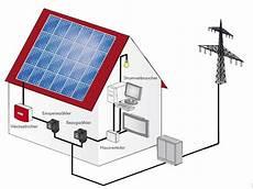 wie funktioniert eine solaranlage