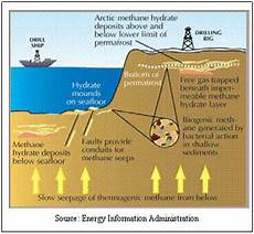 how is natural gas formed all you need infos