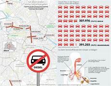 Fahrverbot Diesel 5 - das m 252 ssen sie zum diesel fahrverbot in berlin wissen