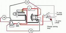 wiring diagram for diesel alternator diesel engine alternator wiring diagram automotive parts diagram images