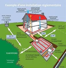 Service Eau Potable Fraimbault De Pri 232 Res Site