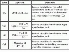 process capability part 3 bpi consulting