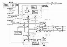 electronic throttle control 2008 gmc savana 3500 user handbook 1998 gmc savana 2500 brake fuse manual 1999 gmc savana 3500 manual wiring sch 96 99 chevy