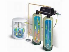 water softener basic s contact technotrans