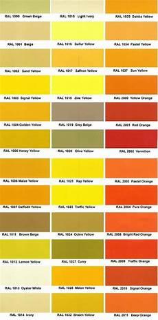 de 25 bedste id 233 er inden for ral color chart p 229 pinterest farveteori