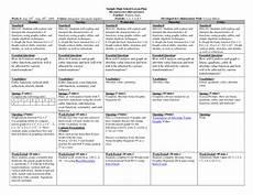 lesson plans for high school 19256 math lesson plan template high schoolsle hs math weekly lesson plan ngrg affordable