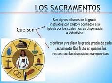 que son los sinbolos naturales sacramentos