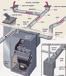 home furnace diagram hvac how to install central air conditioning do it yourself tcworks org
