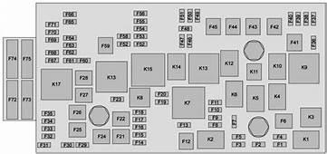 Chevrolet Colorado 2015  2016 Fuse Box Diagram Auto