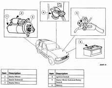 2006 ford explorer starter wiring diagram rx8 starter motor location impremedia net