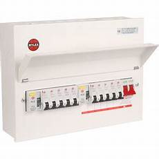 power distribution consumer units mcbs rcbos more